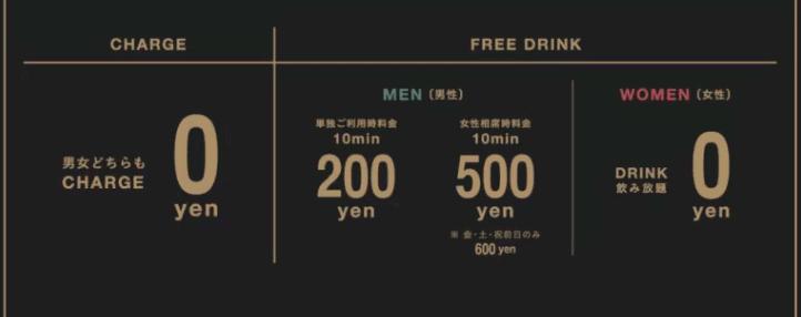 福岡天神の相席ラウンジJISの料金制度