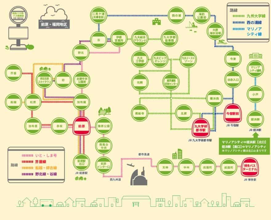 博多から糸島へのバスの図表