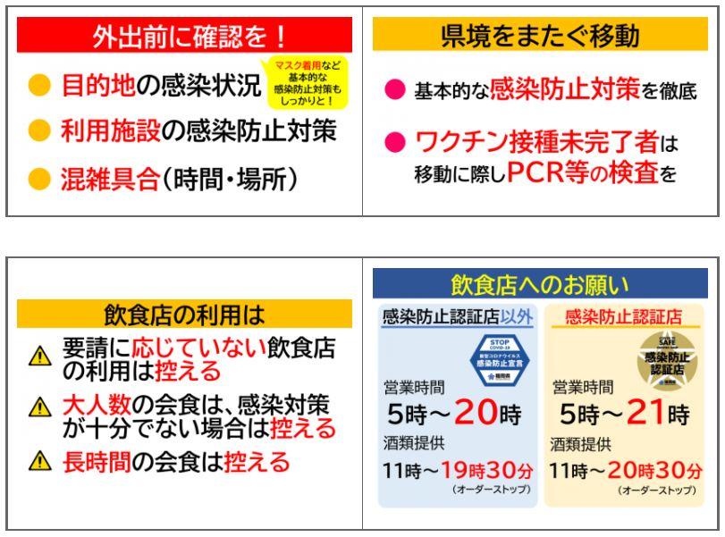 福岡県のコロナ感染防止対策